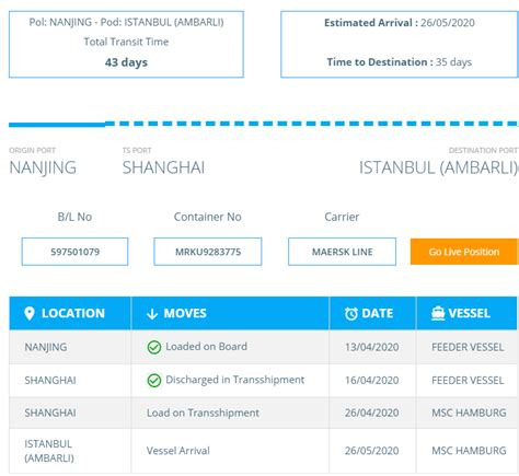 How Can I Track My Maersk Container? | Container Tracking ...