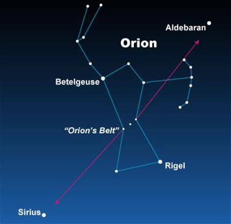 How did the Star Constellations Get their Names   A Plus ...