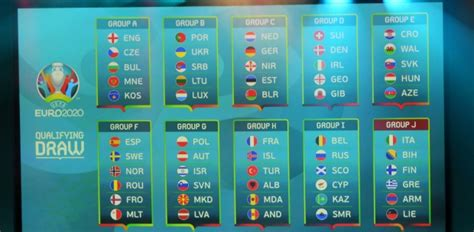 How does Euro 2020 qualifying work? | New Straits Times ...