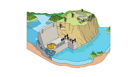 How does hydropower work?   YouTube