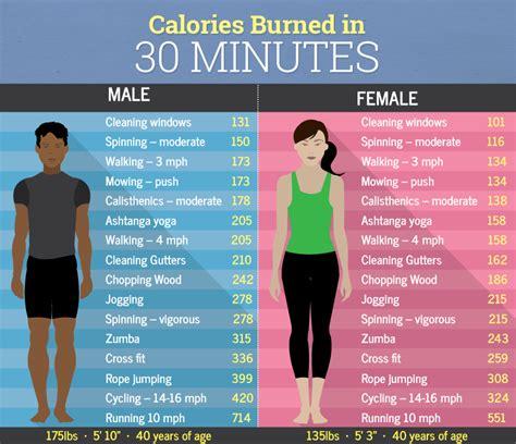 How Many Calories does Mountain Biking Burn?   Cyclodelic