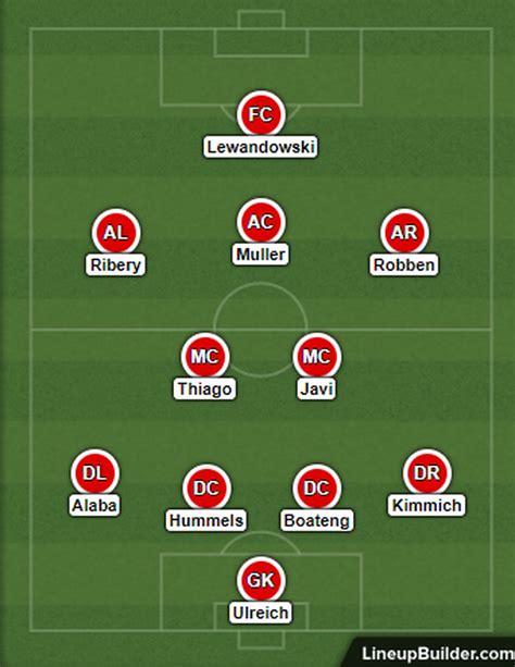 How should Bayern Munich line up against Sevilla ...