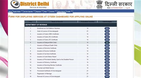 How To Apply For Birth Certificate Online In Delhi – Top Buzz