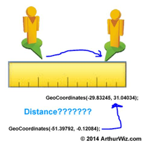 How to Calculate Distance between addresses Latitude ...