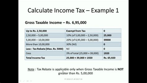 How to Calculate Income Tax FY 2016 17 | FinCalC TV   YouTube