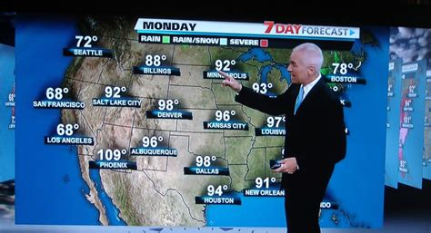 How To Cover Weather News