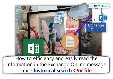 How to efficiency and easily read the information in the ...