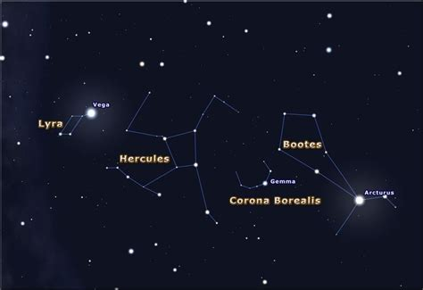 How to Find the Boötes Constellation