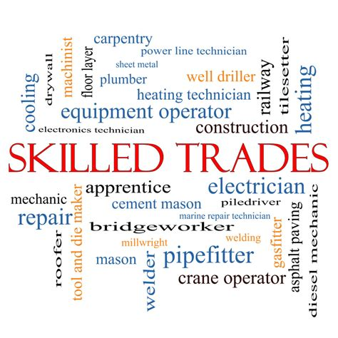 How to Get into the Trades   Trade Life