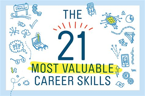 How to Get the Job Skills You Need to Advance Your Career ...