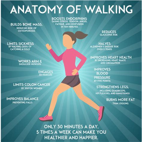 How to Kick start Your Walking Program   iJugaad Blog