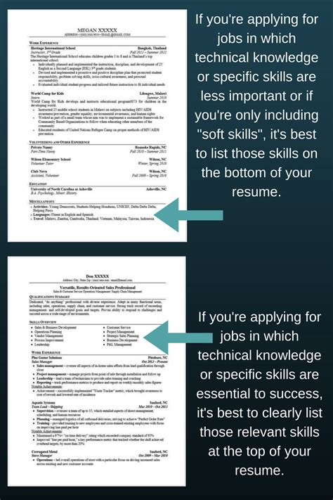 How To Make Your Resume Stand Out in 2020 | Zipjob