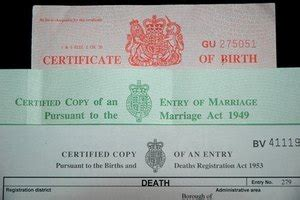 How to Obtain Birth Certificates From Another Country ...
