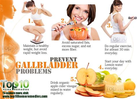 How to Prevent Gallbladder Problems | Top 10 Home Remedies