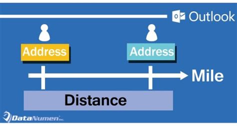 How to Quickly Get the Distance between Two Contacts ...