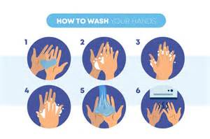 How to wash your hands illustration | Free Vector