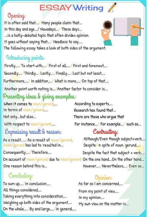 How to Write a Great Essay Quickly | Enseñando a escribir ...