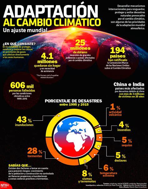 Hoy Tamaulipas   Infografía: Adaptación al cambio climático