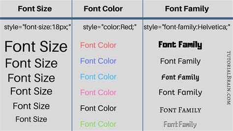 HTML Fonts — How to change font color in HTML — TutorialBrain