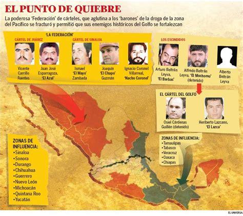 Huellas del crimen... Narco: Narcomensajes