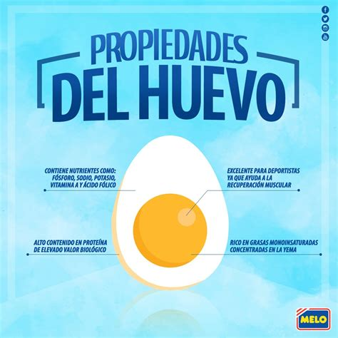 Huevo: #EconomiaPA Hoy es el Día del Huevo, así que vale ...