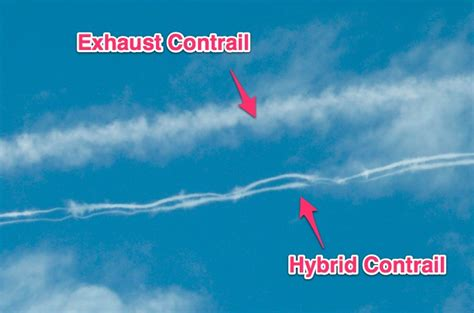 Hybrid Contrails – Contrail Science