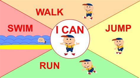 I Can | Simple Song for Children Learning English   YouTube