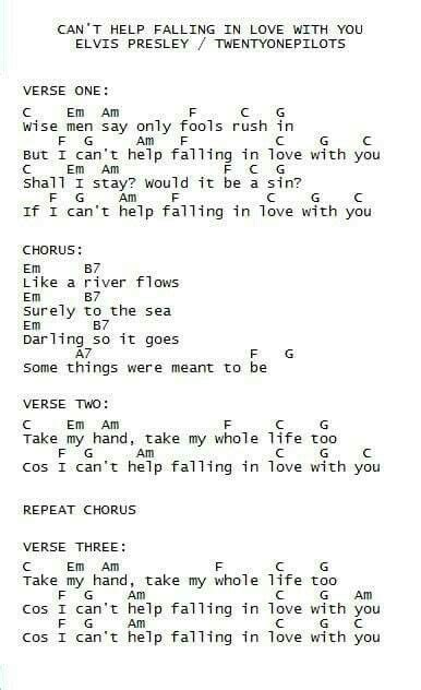 I Can t Help Falling in Love with You   Ukulele songs ...