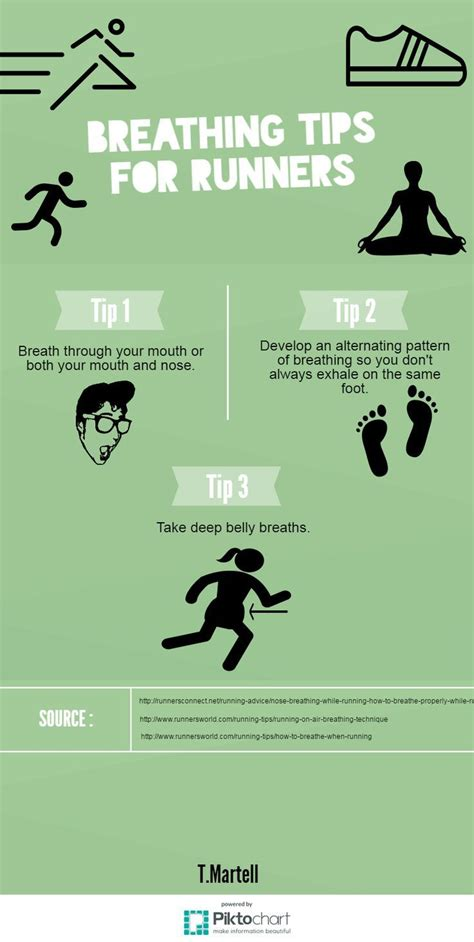 I did some light research today on proper breathing ...