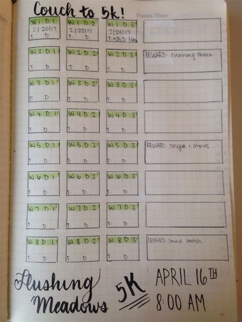 I made a simple bullet journal spread to track when how ...