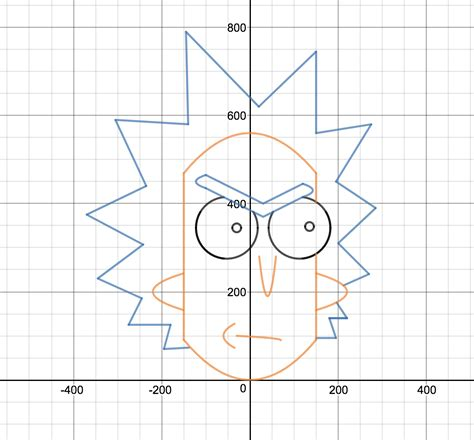 I made Rick in Desmos online Graphing Calculator ...
