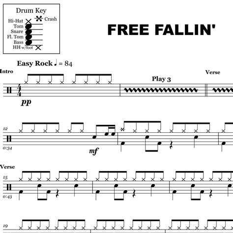 I Won't Back Down – Tom Petty – Drum Sheet Music ...
