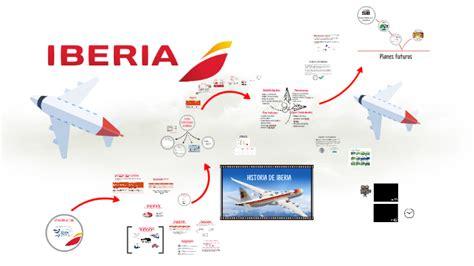 Iberia. Dirección comercial I. by Miriam Garijo on Prezi Next