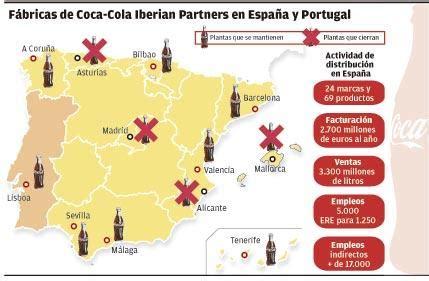 Iberian Partners y su peor año al frente de Coca Cola