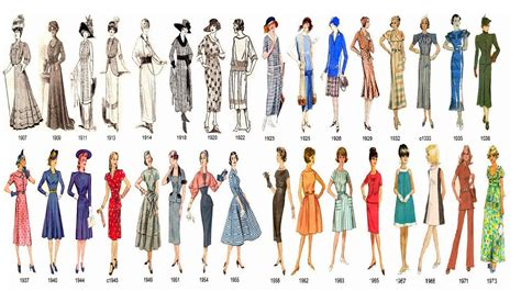 Ícones de estilo: História e Moda – Por Márcia Miranda ...