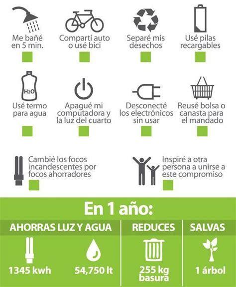 Ideas para cuidar el medio ambiente   Imagui