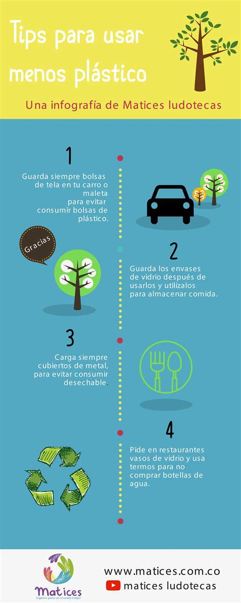Ideas para cuidar el medio ambiente | Infografia medio ...