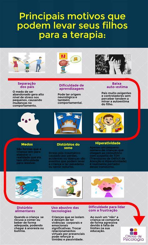 Idéias de temas para livros   Psicologia infantil, Escola ...