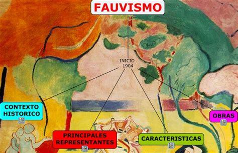 Ignacio carmona Fauvismo