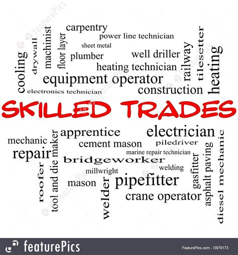 Illustration Of Skilled Trades Words