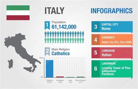 Ilustraciones de infografía   Infografía de Italia, datos ...