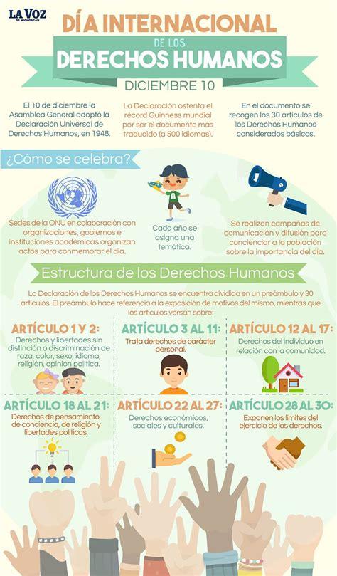 Image result for derechos humanos infografia | Human rights