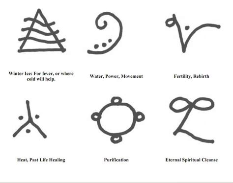Image result for fertility symbol tattoo | Tattoo | Reiki ...
