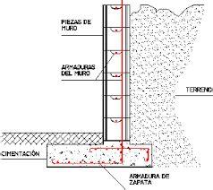 Image result for muros de contencion | Floor planner ...