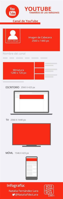 Imágenes en Redes Sociales: Guía de Tamaños y Plantillas ...