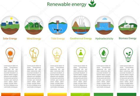 Imágenes: infografia sobre los tipos de energia   Tipos de ...