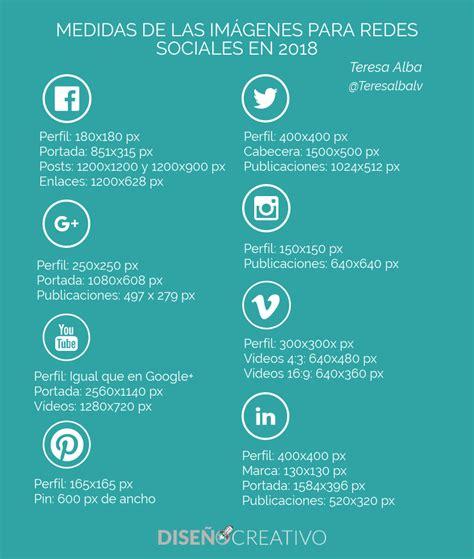 Imágenes para redes sociales: Usos y medidas en 2018 ...