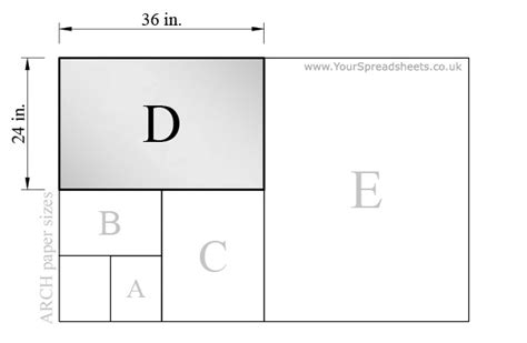 Imperial Paper Sizes   ARCH Series