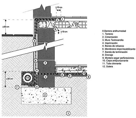 Impermeabilización de los Muros de Bloque Termoarcilla ...