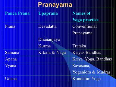 Importance of breathing_Pranayama.ppt